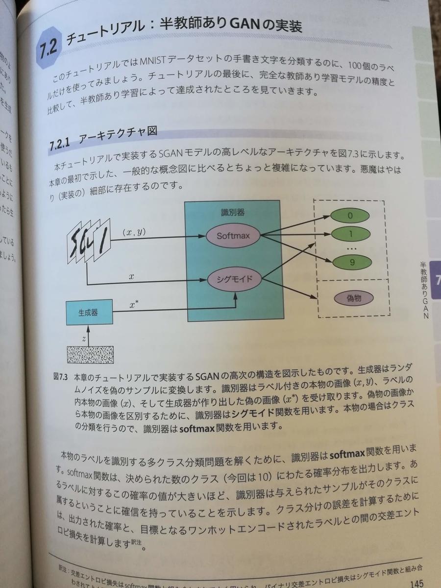 f:id:Dajiro:20200324105903j:plain