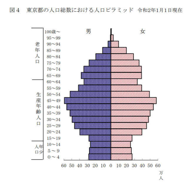 f:id:Dajiro:20200414204856p:plain