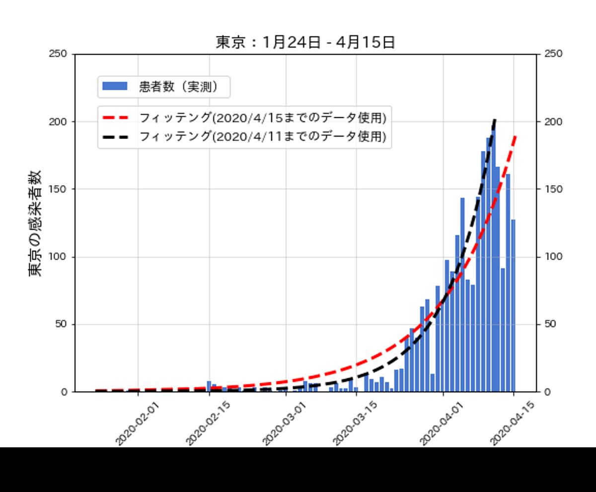 f:id:Dajiro:20200416205153p:plain