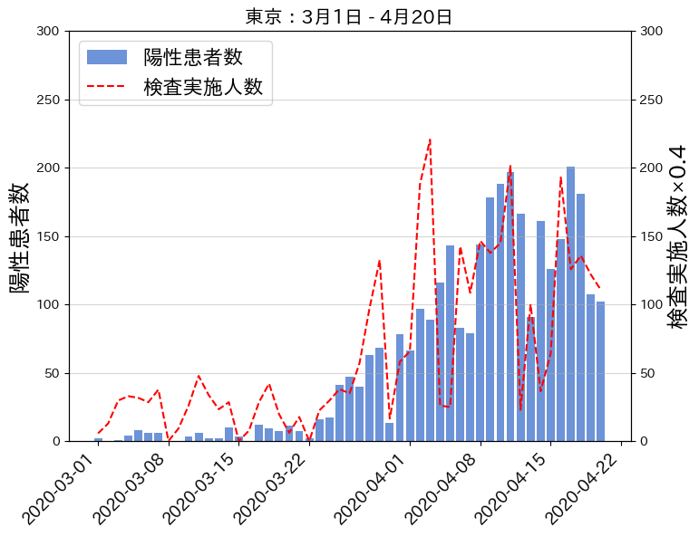 f:id:Dajiro:20200422191302p:plain