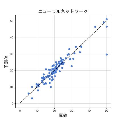 f:id:Dajiro:20200428095621p:plain