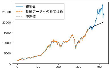 f:id:Dajiro:20200502191159p:plain