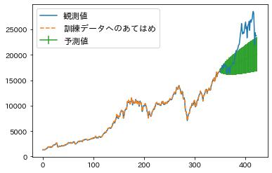 f:id:Dajiro:20200502191247p:plain