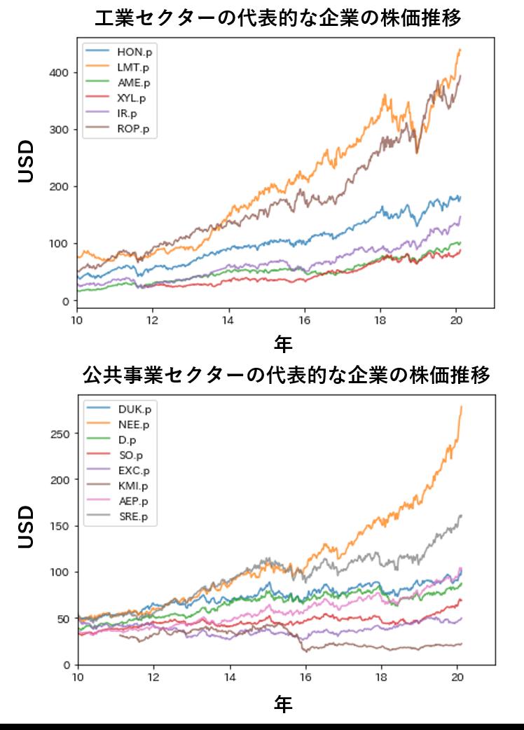 f:id:Dajiro:20200503144109p:plain