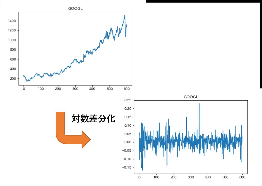 f:id:Dajiro:20200504110357p:plain