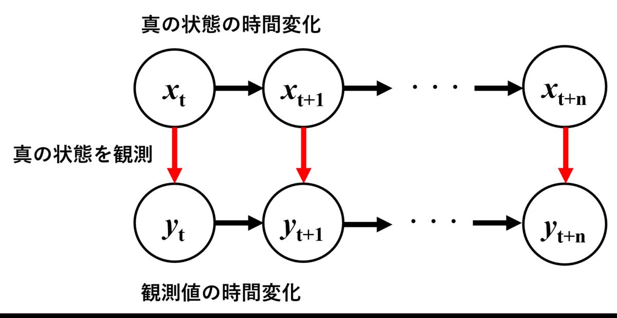 f:id:Dajiro:20200504142842p:plain