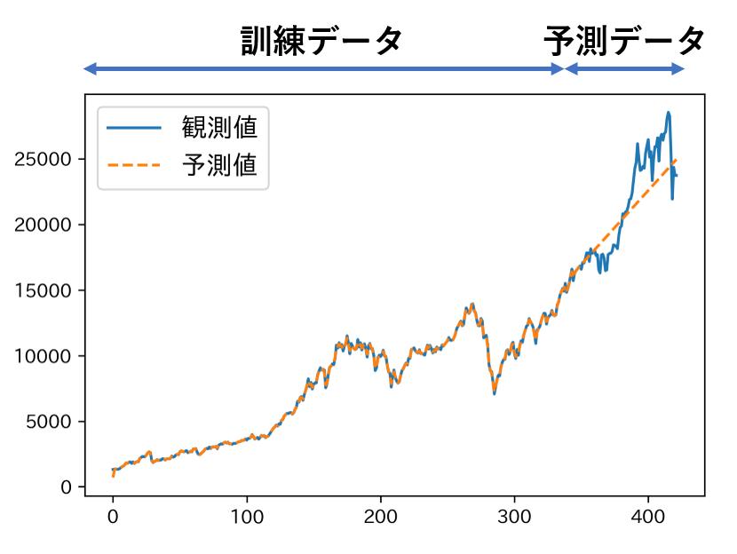 f:id:Dajiro:20200504161429p:plain