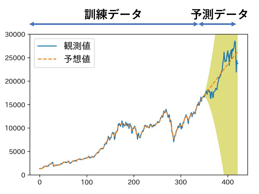 f:id:Dajiro:20200504214331p:plain