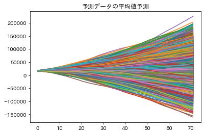 f:id:Dajiro:20200504220139p:plain