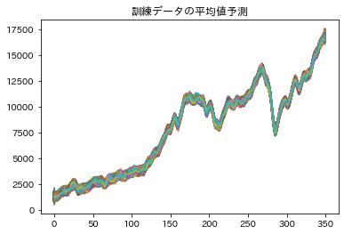 f:id:Dajiro:20200504220239p:plain