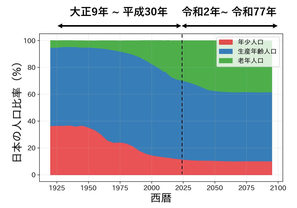 f:id:Dajiro:20200505172930p:plain