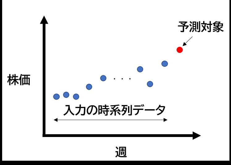f:id:Dajiro:20200506133907p:plain