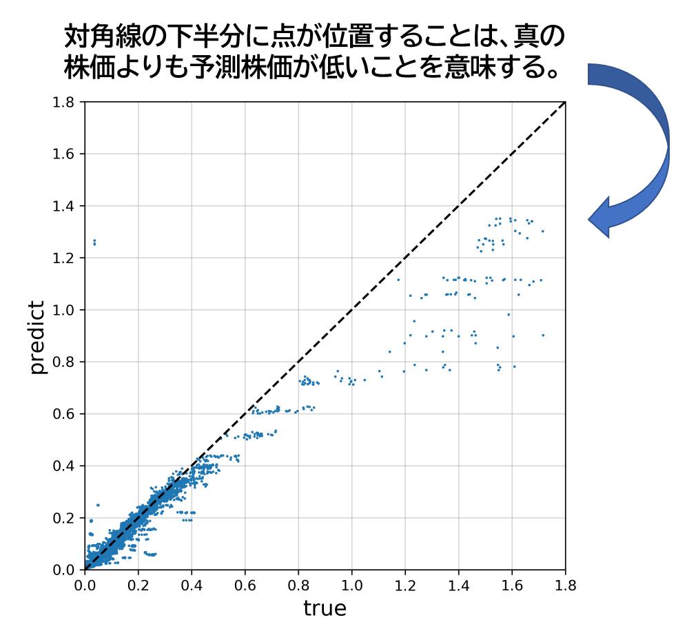 f:id:Dajiro:20200506182704p:plain