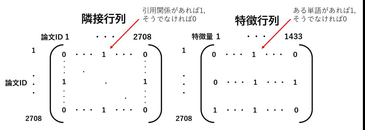 f:id:Dajiro:20200509194148p:plain
