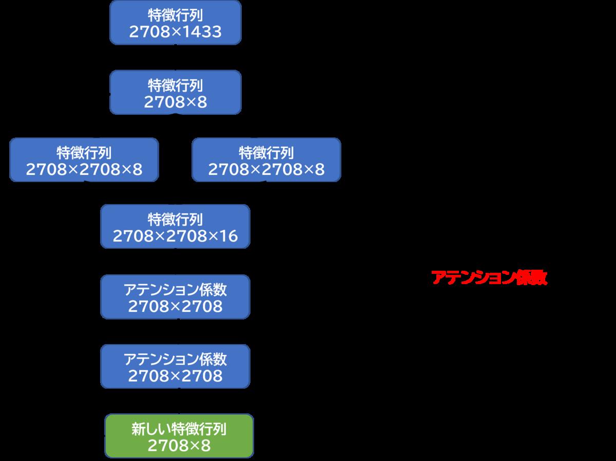 f:id:Dajiro:20200509220258p:plain