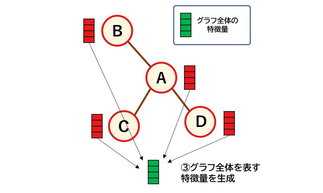 f:id:Dajiro:20200515190826p:plain