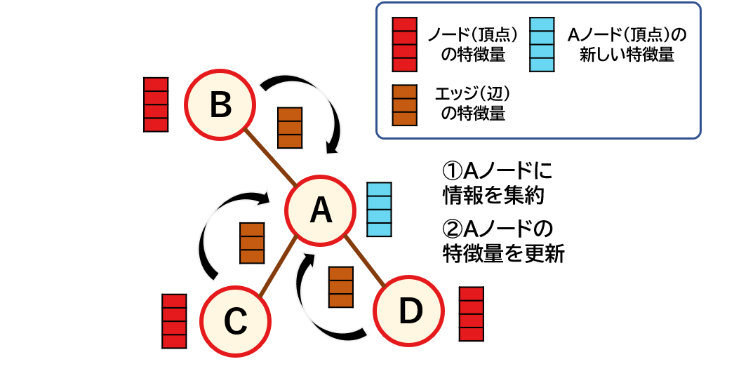 f:id:Dajiro:20200515191549p:plain