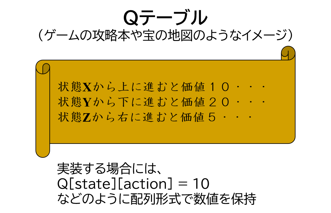 f:id:Dajiro:20200517154542p:plain