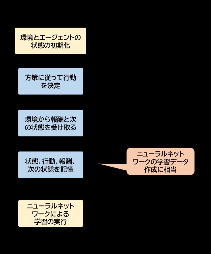 f:id:Dajiro:20200517221823p:plain