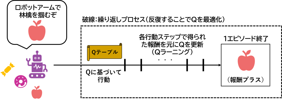 f:id:Dajiro:20200518084716p:plain