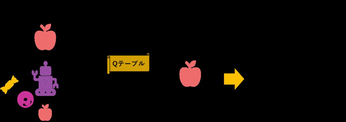 f:id:Dajiro:20200518084746p:plain
