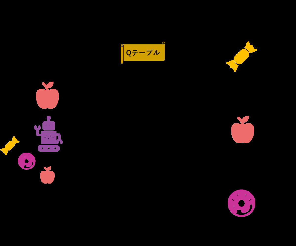 f:id:Dajiro:20200518084811p:plain