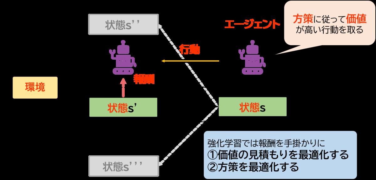 f:id:Dajiro:20200518085216p:plain