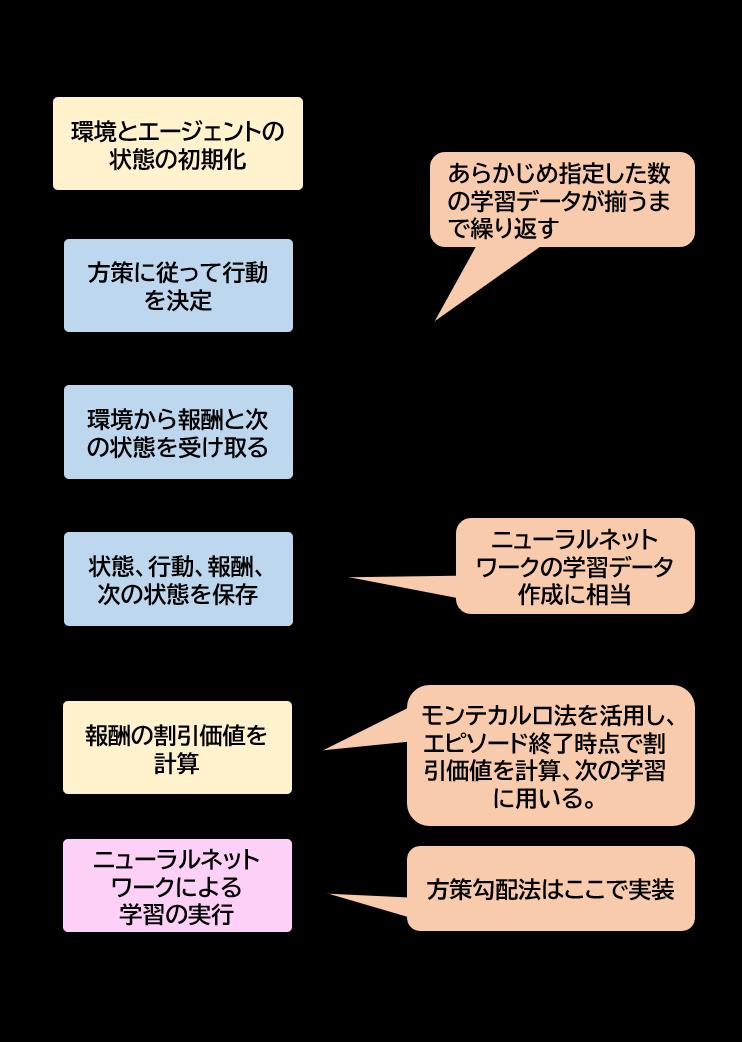 f:id:Dajiro:20200519170236p:plain