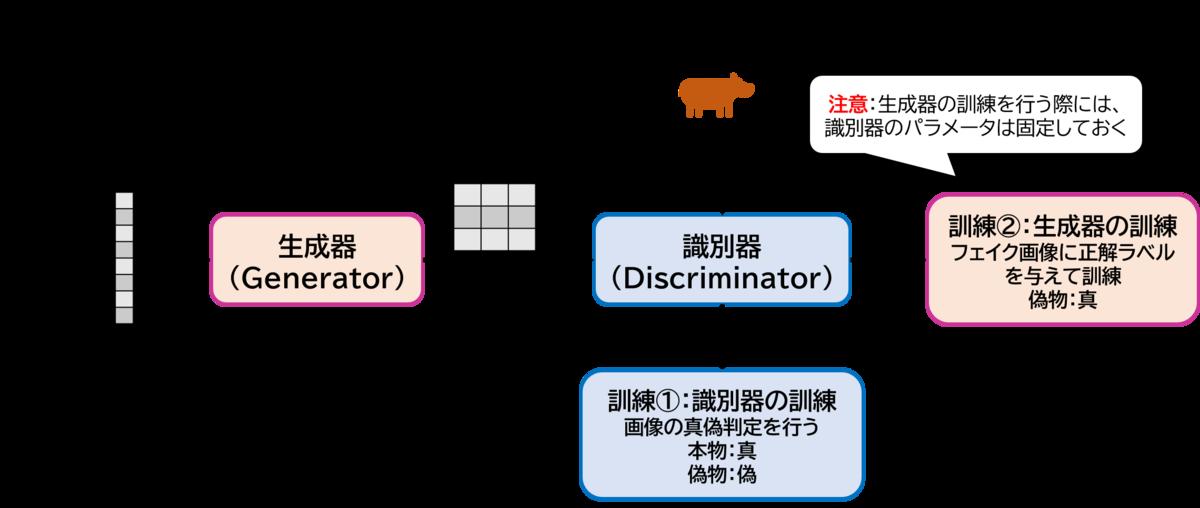 f:id:Dajiro:20200521210800p:plain