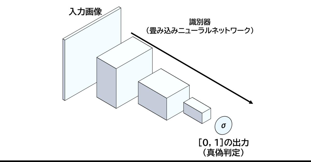 f:id:Dajiro:20200524104554p:plain