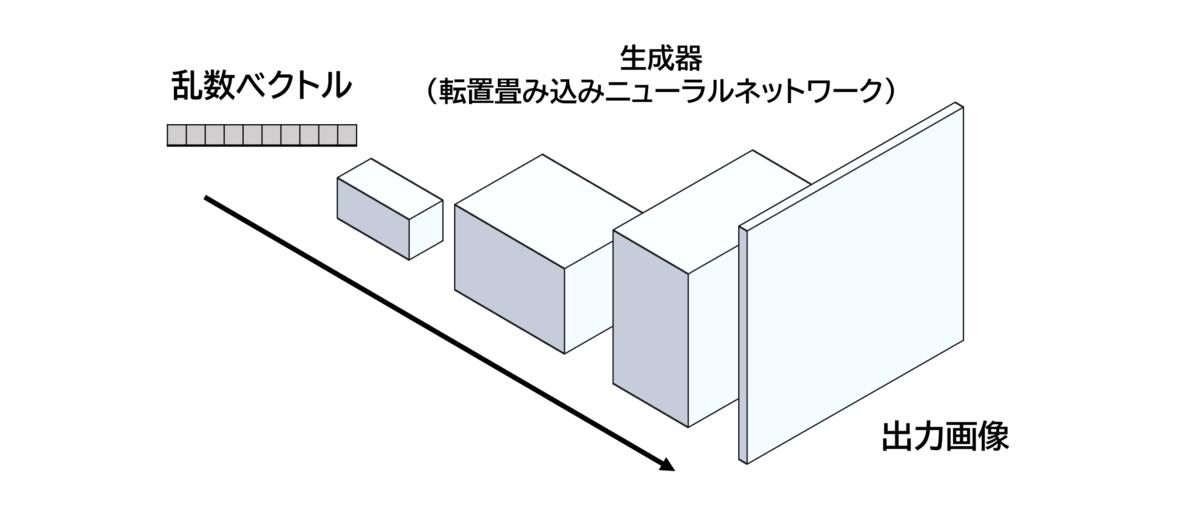 f:id:Dajiro:20200524110932p:plain