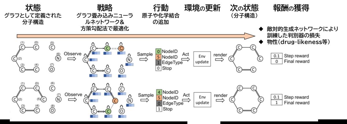 f:id:Dajiro:20200526234732p:plain