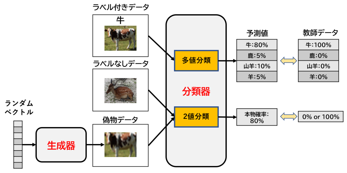 f:id:Dajiro:20200605003456p:plain