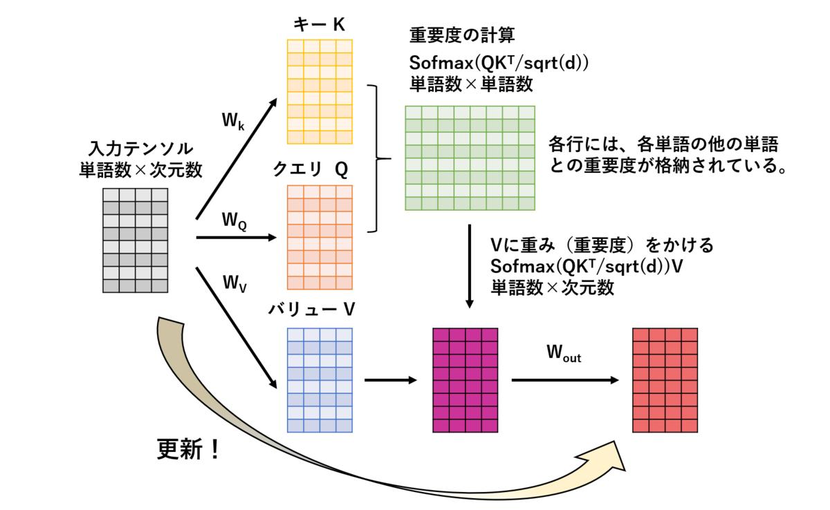 f:id:Dajiro:20200624085112p:plain