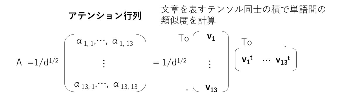 f:id:Dajiro:20200624085139p:plain