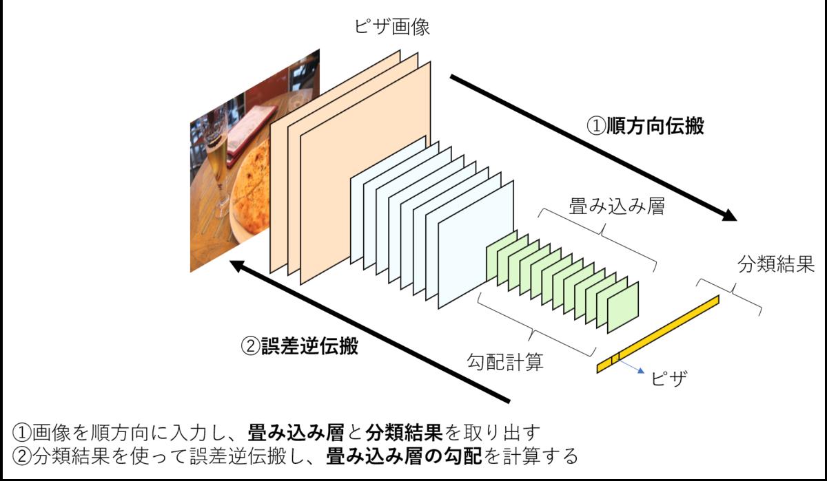 f:id:Dajiro:20200626222751p:plain