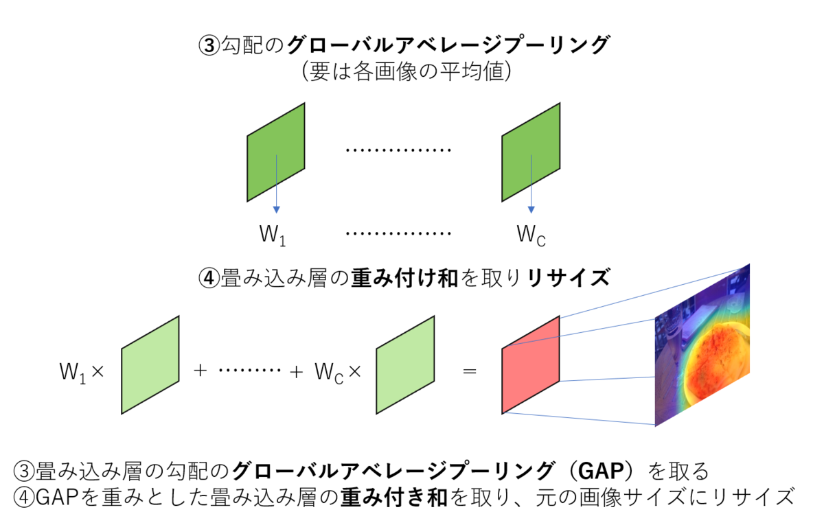 f:id:Dajiro:20200626225612p:plain