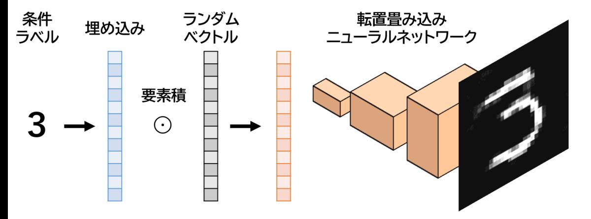f:id:Dajiro:20200712210039p:plain