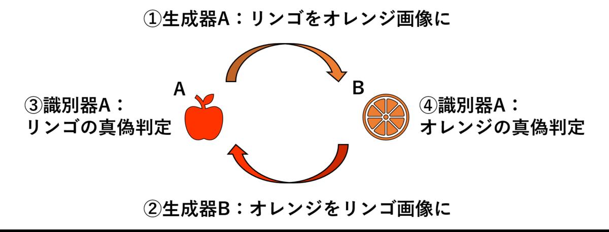 f:id:Dajiro:20200712223628p:plain
