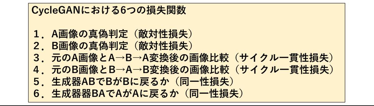 f:id:Dajiro:20200712223754p:plain