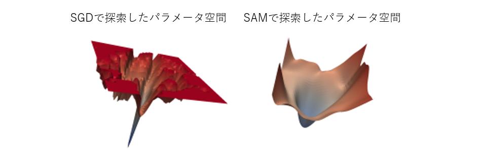 f:id:Dajiro:20210314093345p:plain