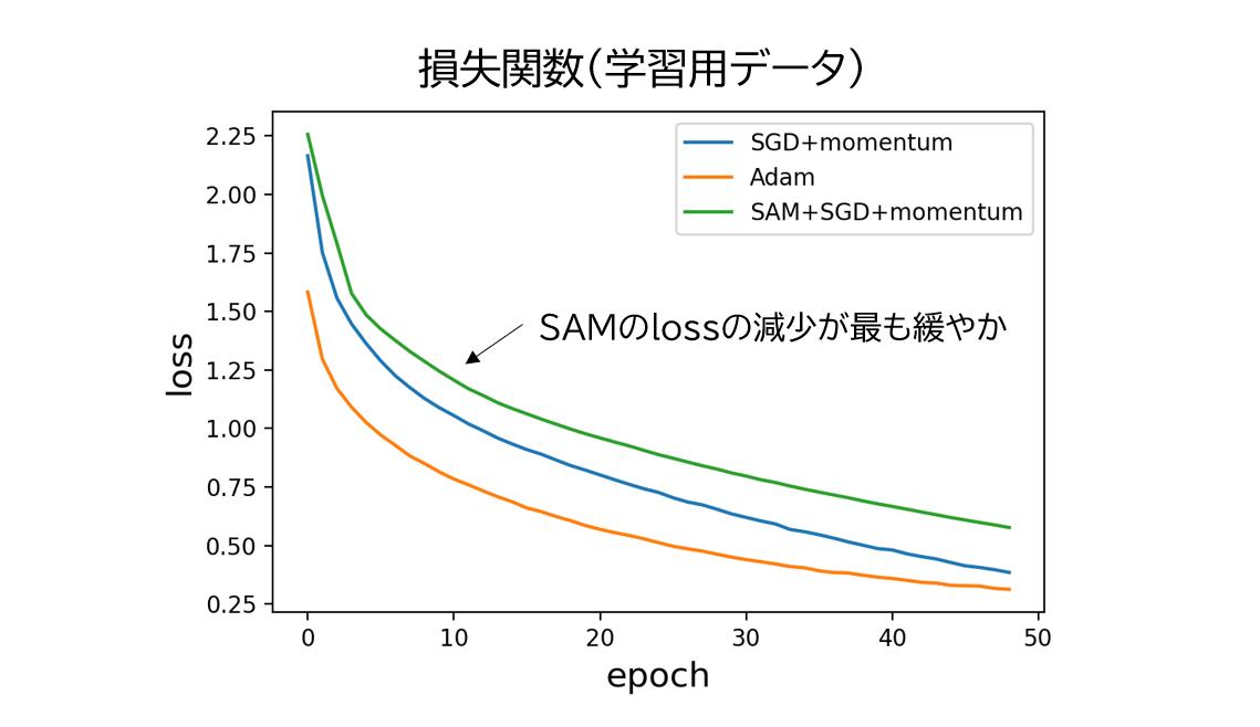 f:id:Dajiro:20210314120938p:plain