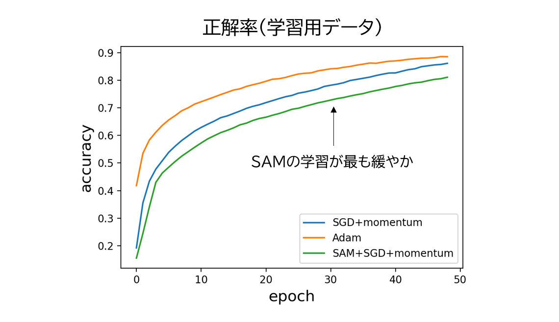 f:id:Dajiro:20210314121555p:plain