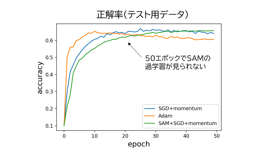 f:id:Dajiro:20210314121615p:plain