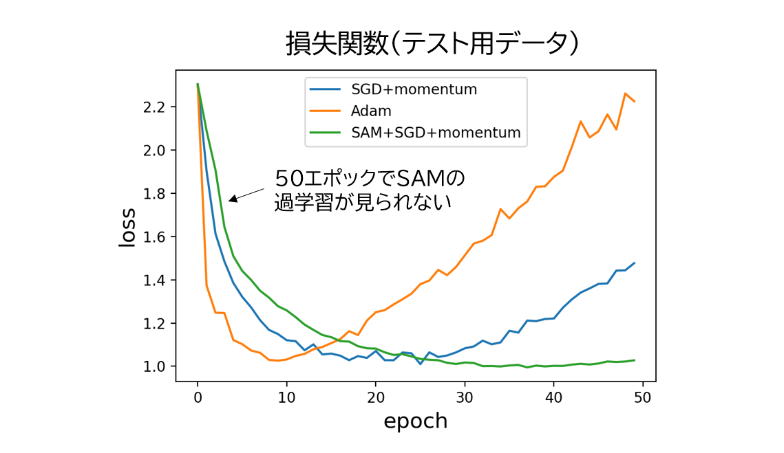 f:id:Dajiro:20210314122121p:plain