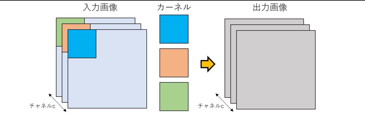 f:id:Dajiro:20210410221102p:plain
