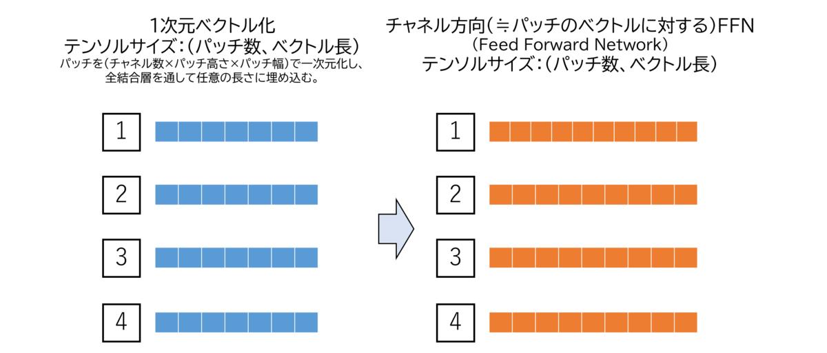 f:id:Dajiro:20210613143034p:plain