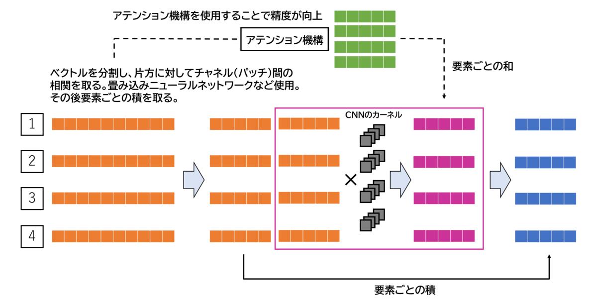 f:id:Dajiro:20210613143906p:plain