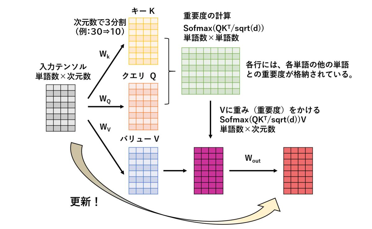 f:id:Dajiro:20210613145842p:plain
