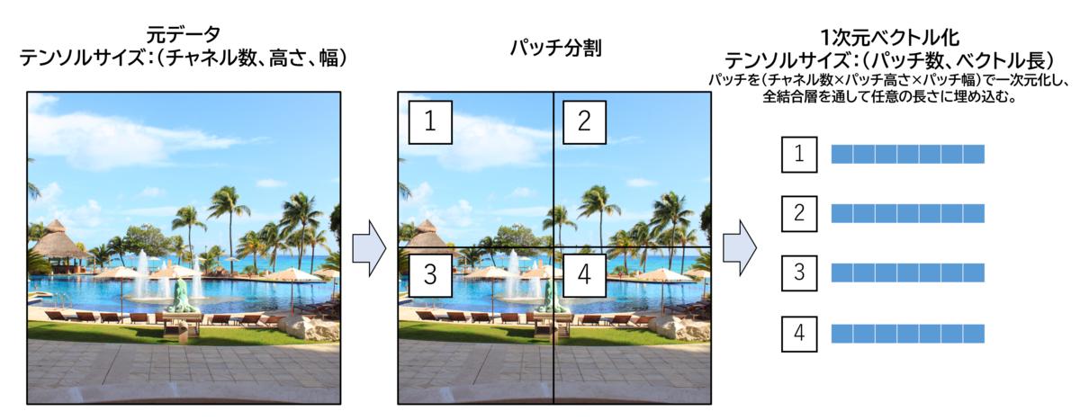 f:id:Dajiro:20210613153949p:plain